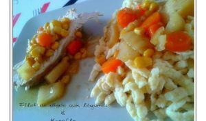 Filet de dinde aux légumes et knepfle